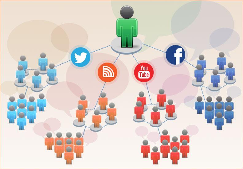 Influencer marketing for pr brand awareness for Home design influencers