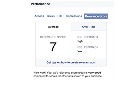 Just Perfect digital agency performance
